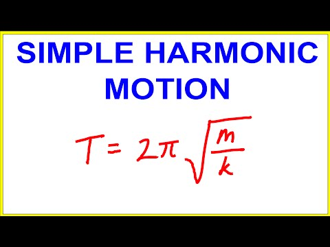 4 Simple Harmonic Motion   Derivation of the Time Period for a spring mass oscillator