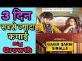 Qarib Qarib Single 3rd Day Reports | Box Office Collection | Excellent