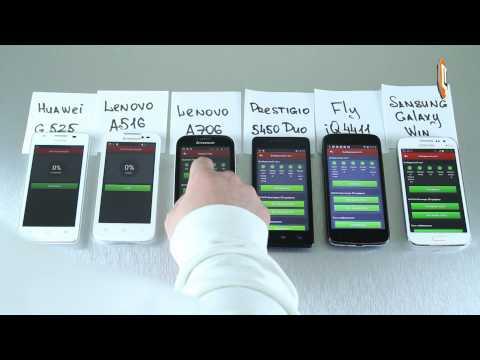 Обзор Huawei Ascend G525. Гаджетариум, выпуск 30