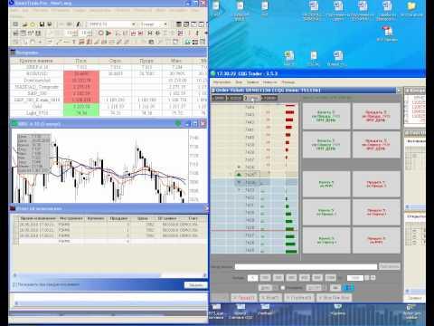 CQG trader-Пример торговли