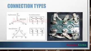 Basics of Electrical Motor | Motor operation