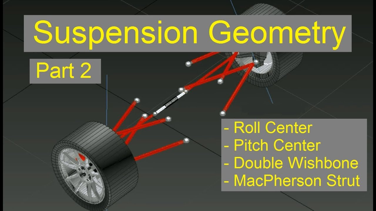 Suspension Geometry - Part 2 (Roll Center, Double Wishbone, MacPherson  Strut)