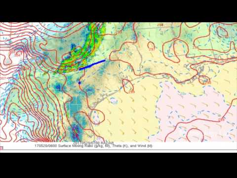 DYN002: Dynamics -- Expressions of Moisture (Meteorology)