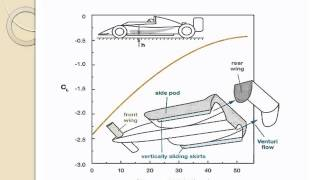 Aerodynamics of Race Cars : Seminar Report : Seminar Topics : PPT