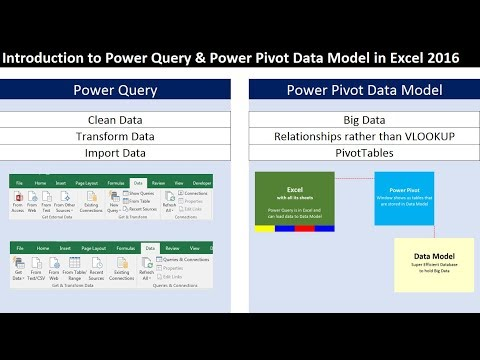 introduction-to-power-query-&-power-pivot-data-model-in-excel-2016-(excel-magic-trick-1468)