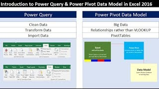 Introduction to Power Query & Power Pivot Data Model in Excel 2016 (Excel Magic Trick 1468)