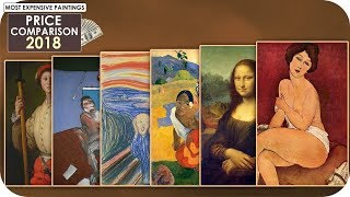 painting price comparison 2018 most expensive paintings