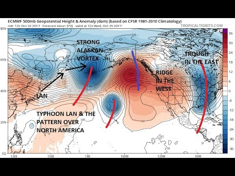 Typhoon Lan Hits Japan Near Tokyo & Begins Chain Reaction Breakdown of US Weather Pattern