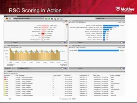 Detecting Advanced Threats Using Risk Score Correlation and
