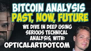 Bitcoin Price Technical Analysis - Down to $5,500? With OpticalArtDotCom