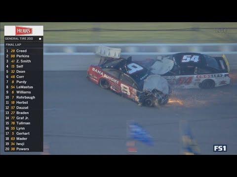 ARCA Racing Series 2018. Talladega Superspeedway. Big Crash Red Flag