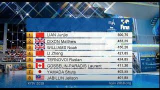 Diving Championships Kiev 2018, day 8