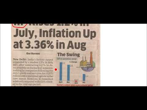IIP and Inflation