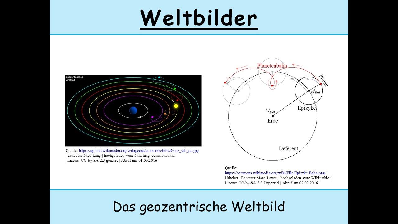 Download Das geozentrische Weltbild (ptolemäisches Weltbild | Antike | Mittelalter | Tycho Brahe)