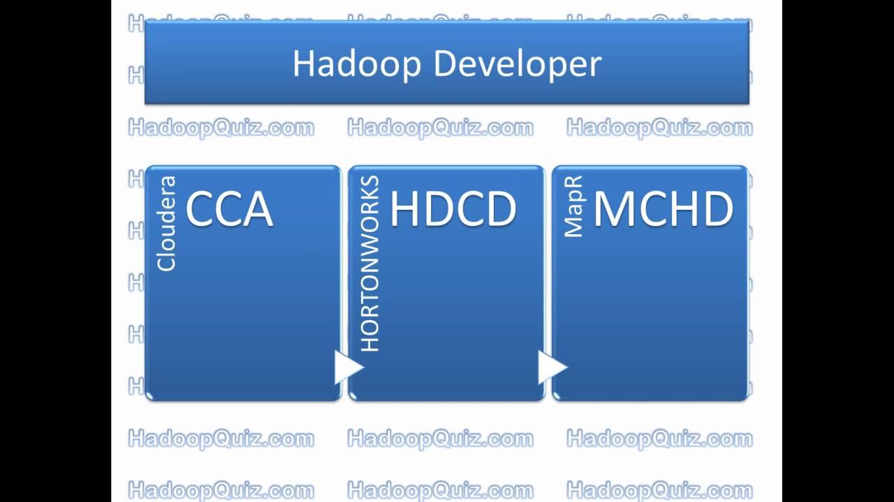 Hadoop Certifications Youtube