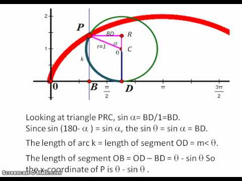 Cycloid Part I Youtube