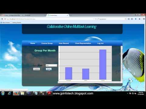 Collaborative Online Multitask Learning