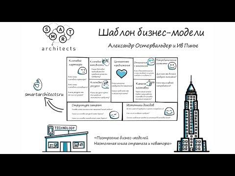 Как делать бизнес модель