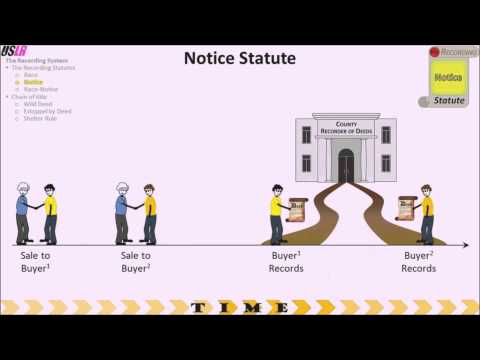 Recording System (Race Statute, Notice Statute, Race-Notice Statute)