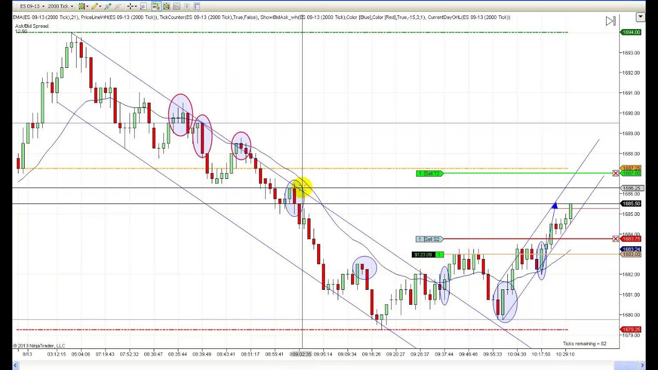 Limit Order Entry Live Trade Example 81313 20161122