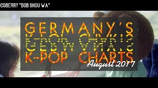 Germany's K-Pop Charts: August 2017