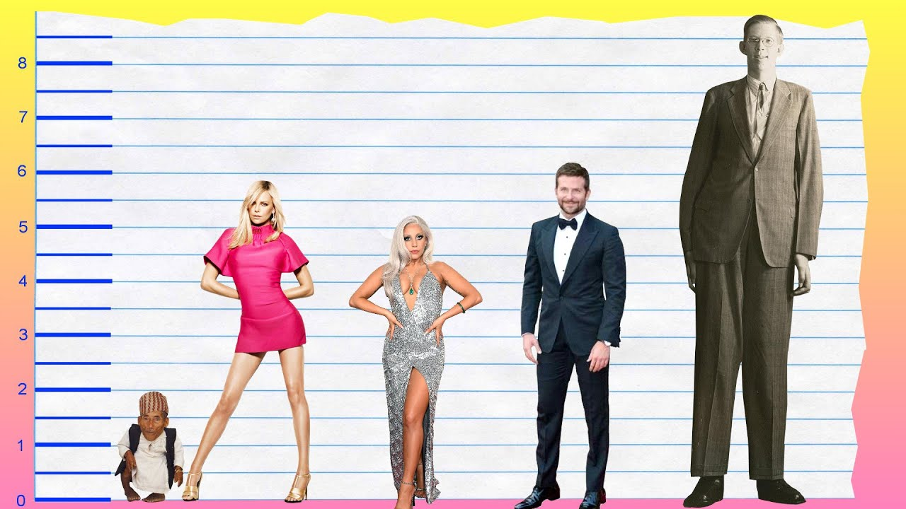 How Tall Is Charlize Theron Height Comparison Youtube