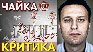 Чайка. Навальный. Критика фонда борьбы с коррупцией.