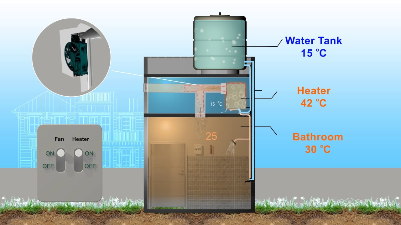 Kuwait Building and water heat exchange system - YouTube