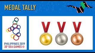 30th  Sea Games Medal Tally Update - As Of December 2, 2019 @ 10:0opm #seagames2019 #wewinasone