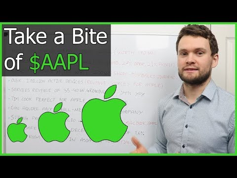 Why Im buying Apple Stock [$AAPL]