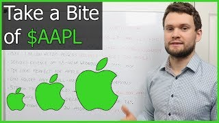 Why I'm buying Apple Stock [$AAPL]