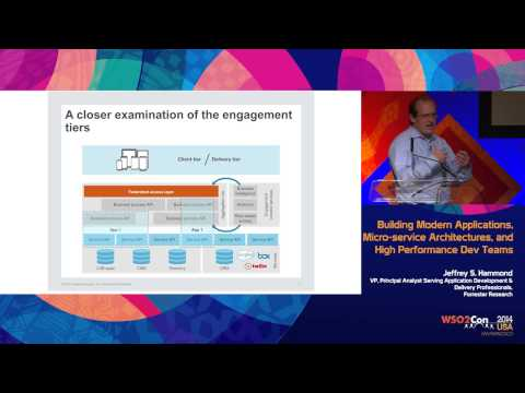 WSO2Con USA 2014 : Keynote - Building Modern Applications, a