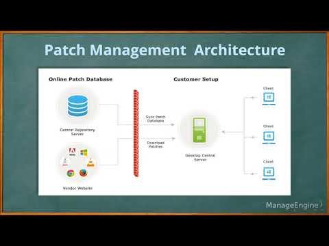 Desktop Central Free Training Patch management