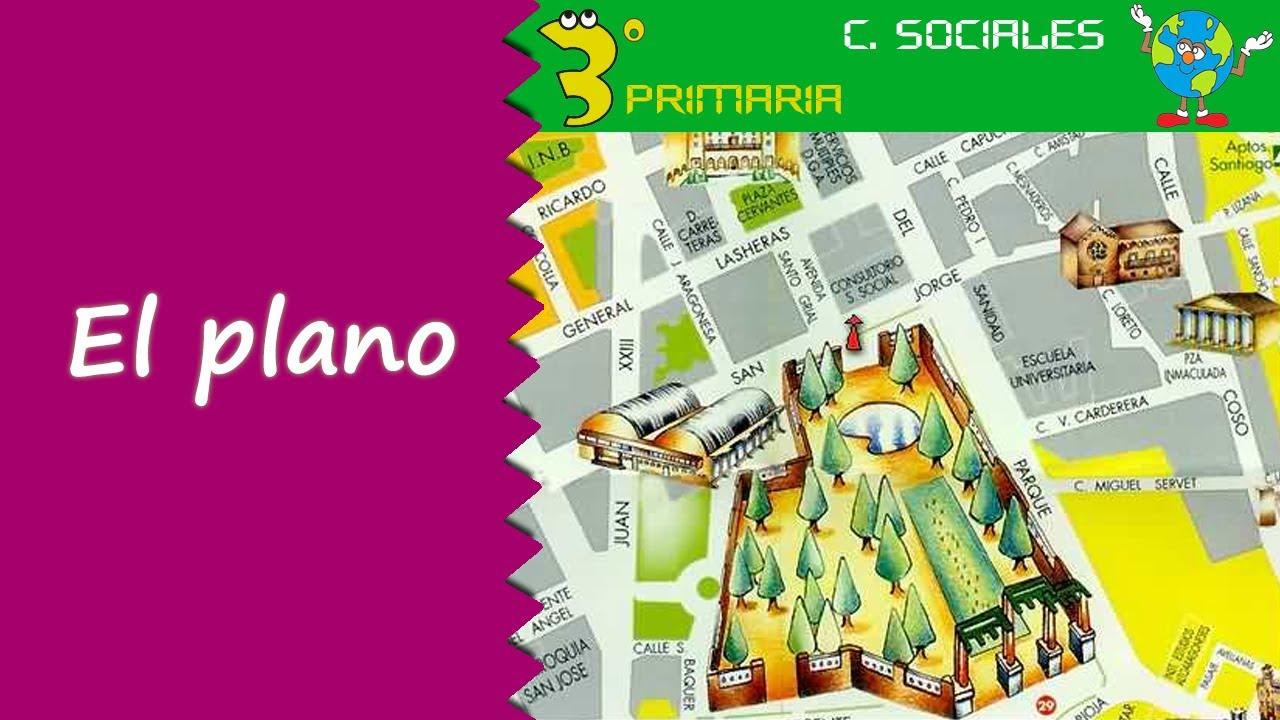Ciencias Sociales. 3º Primaria. Tema 2. El plano - YouTube