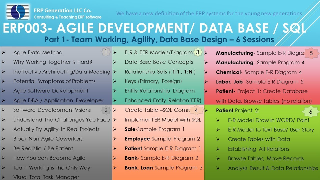 ERP003- Agile development/ Data BASE / SQL – ERP Generation LLC