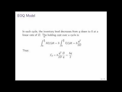 Economic Order Quantity (EOQ) Inventory Theory Model