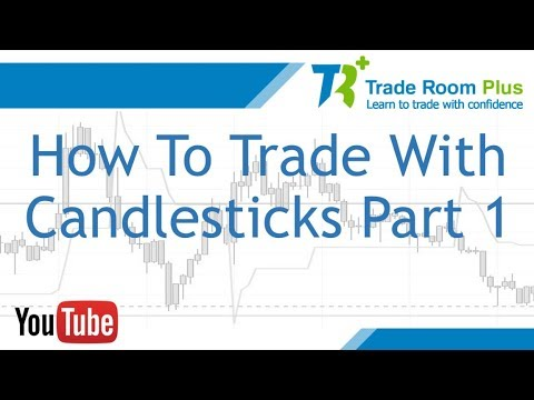 Learn To Read Candlestick Patterns Effectively