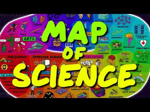 Map of Science