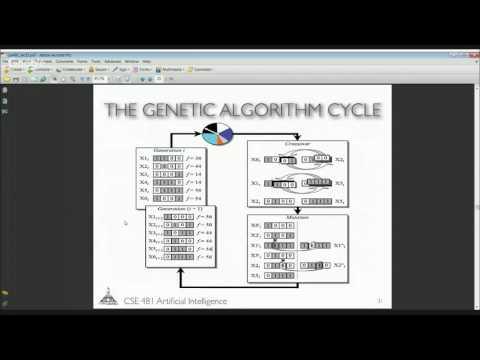 شرح مثال الـ genetic algorithm