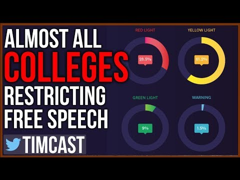 New Report Shows Almost ALL Colleges Restrict Free Speech