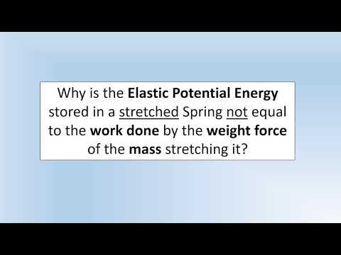 A Level Physics: All Exam Boards: Mechanics: Elastic Potential Energy in a Spring