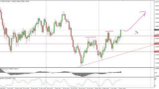 USD/CAD Technical Analysis for the week of June 18, 2018 by FXEmpire.com