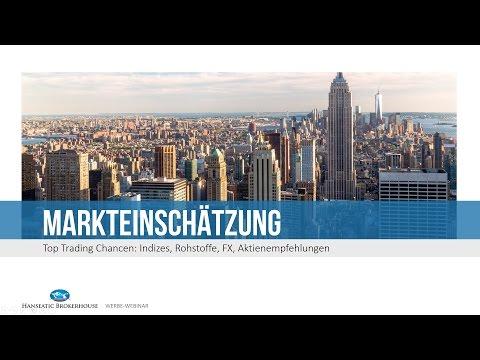 Markteinschätzung - Indizes, Rohstoffe, FX und Aktienempfehlungen