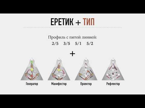 Еретик + Тип. Лекция по Human Design