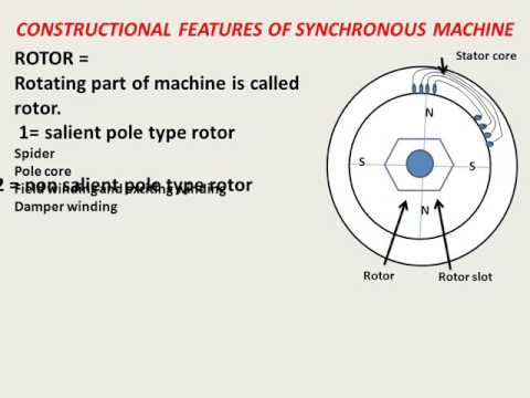 CONSTRUCTIONAL FEATURES OF SYNCHRONOUS MACHINE