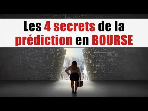 Les 4 secrets de la prédiction en bourse
