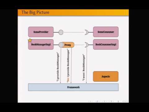 Aspecio: aspect-oriented programming meets the OSGi service model