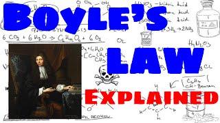 Boyle's Law Explained