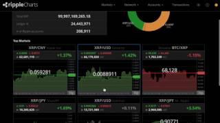 ルポルタージュ仮想通貨 BTC-XRP
