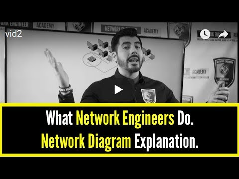 What do Network Engineers really do PART 2! Download FREE Network Diagram (Video 2 out of 3)